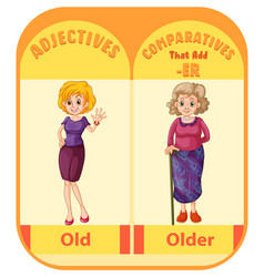 Comparative adjectives for word old vector