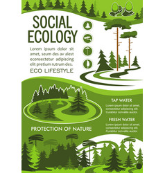 Nature resource conservation banner for eco design vector