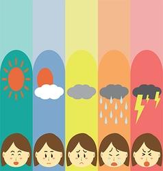 Moods cute pastel woman flat cartoon vector