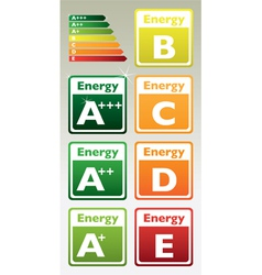 Energy signs vector