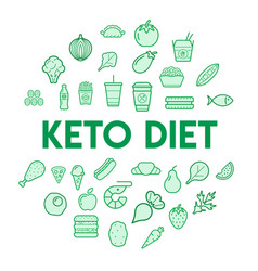 keto diet nutrition plan icons with sign in vector image