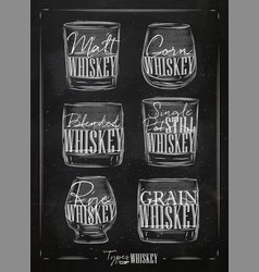 poster types of whiskey chalk vector image