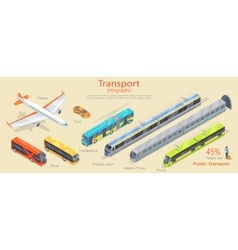 Transport Infographic Public Transport vector image