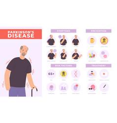 Parkinson disease symptoms prevention vector