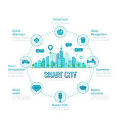 Smart city infographics modern city in circle vector