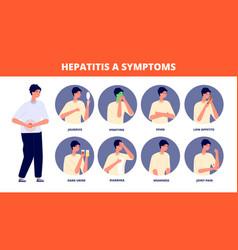 Hepatitis a symptoms liver disease cirrhosis vector