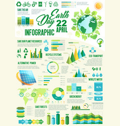 Ecology protection infographic of earth day design vector
