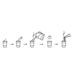 instant noodle making instructions in line icon vector image