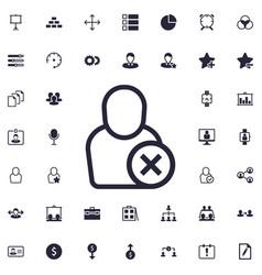Delete user icon vector