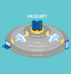 Vpn security isometric infographic vector