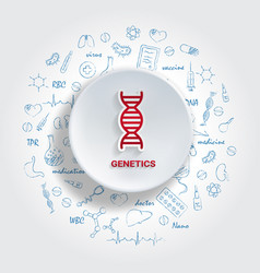 Icons for medical specialties genetics concept vector