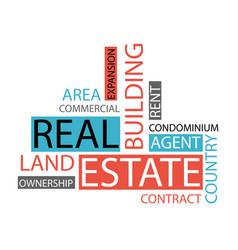 real estate word cloud vector image