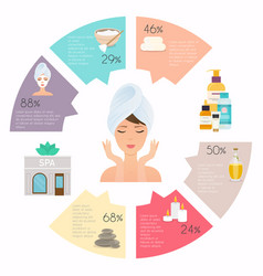 spa and wellness infographic set natural vector image vector image