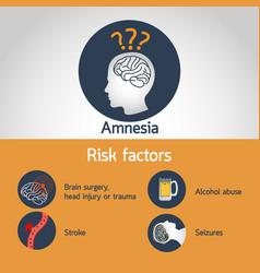 Amnesia risk factors medical infographic vector