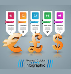 3d infographic design dollar euro british pound vector image