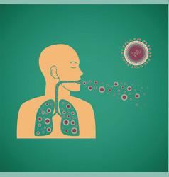 Concept of man respiratory pathogenic virus vector