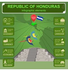 Honduras infographics statistical data sights vector