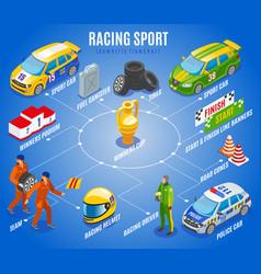 racing sports isometric flowchart vector image
