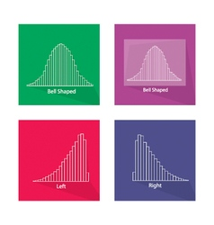 Chart of Normal and Not Normal Distribution Curve vector image