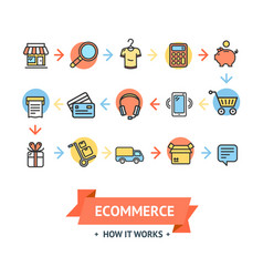 Ecommerce card or poster with icon color thin line vector