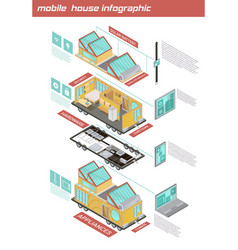 mobile house isometric infographics vector image
