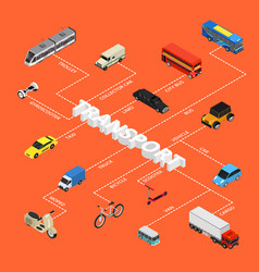 transport car 3d infographics concept card poster vector image
