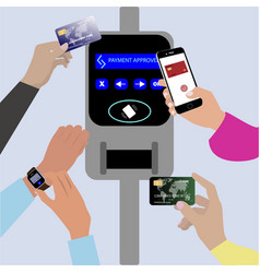 Wireless contactless cashless payments card and vector
