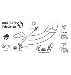 Digital television concept with texture background vector