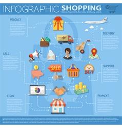 Online Shopping Infographics vector