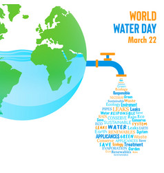 world water day planet earth with waterdrop vector image