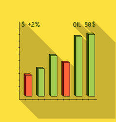 oil price chartoil single icon in flat style vector image