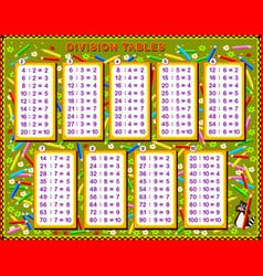 division tables for little children educational vector image