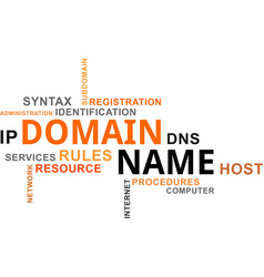 Word cloud - domain name vector