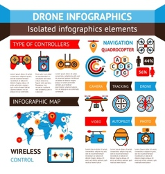 Drone Inforagraphic Set vector