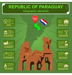 Paraguay infographics statistical data sights vector