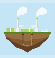 geothermal energy concept eco friendly geothermal vector image