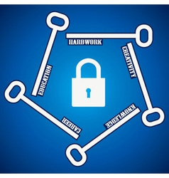 Group of keys required for open a career lock vector image