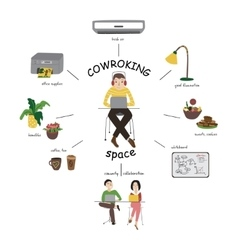 What coworking office space offers vector image