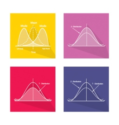 Collection of Standard Normal Distribution Curve vector image vector image
