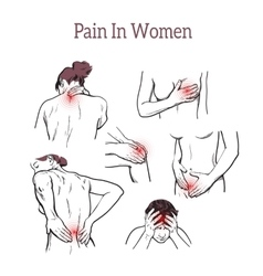 Pain in various body parts Set to problem areas vector image