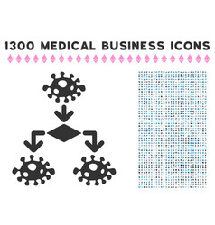 Epidemic growth scheme icon with 1300 medical vector