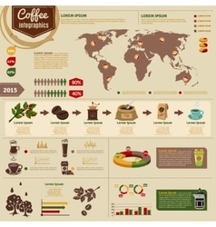 Coffee Production And Consumption Infographics vector image