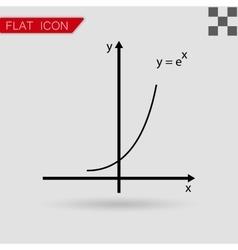 Mathematics functions vector