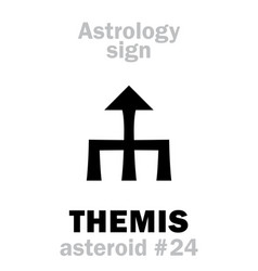 Astrology asteroid themis vector