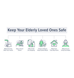 keep elderly people safe from coronavirus poster vector image
