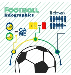 Football infographics elements set vector image