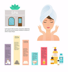 spa and wellness infographic set natural vector image