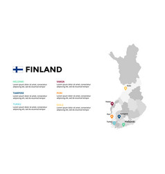 finland map infographic template slide vector image