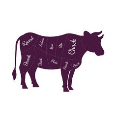 Cow beef meat cuts butcher icon vector