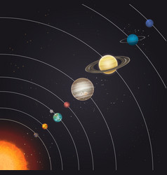 solar system in deep space poster vector image